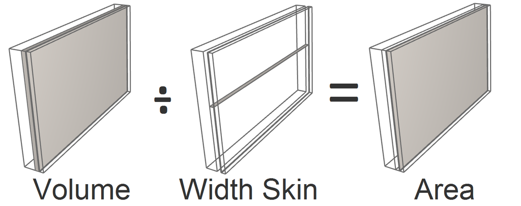 Building cost calculator master script Calculator to build a house